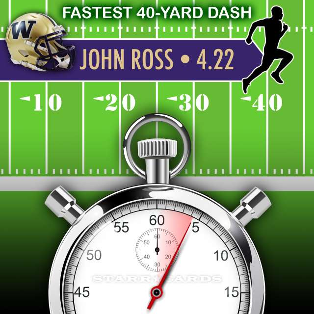 John Ross sets an NFL scouting combine record with 40-yard dash in 4.22 seconds
