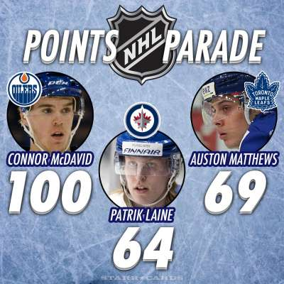 NHL Points Parade: Conner McDavid, Patrik Laine and Auston Matthews star on the ice